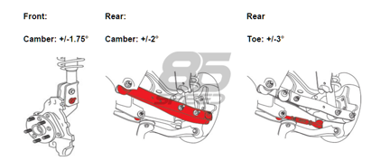 Picture of SPC 86 -FRS/BRZ Alignment Kit